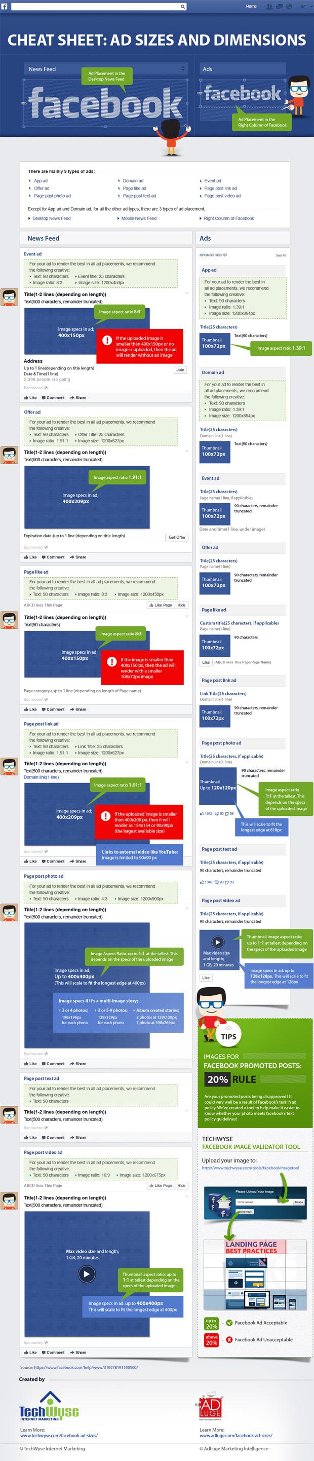facebook-ads-cheatsheet